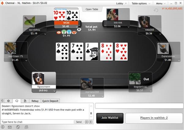 Canada Poker Sites - Top Online Poker Sites in Canada 2019