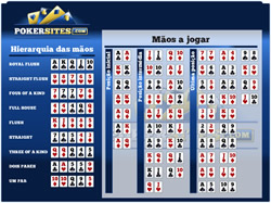 Poker Outs Rechner