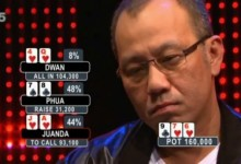 Phuas Remain in ICE Custody After Phil Ivey Bail Attempt