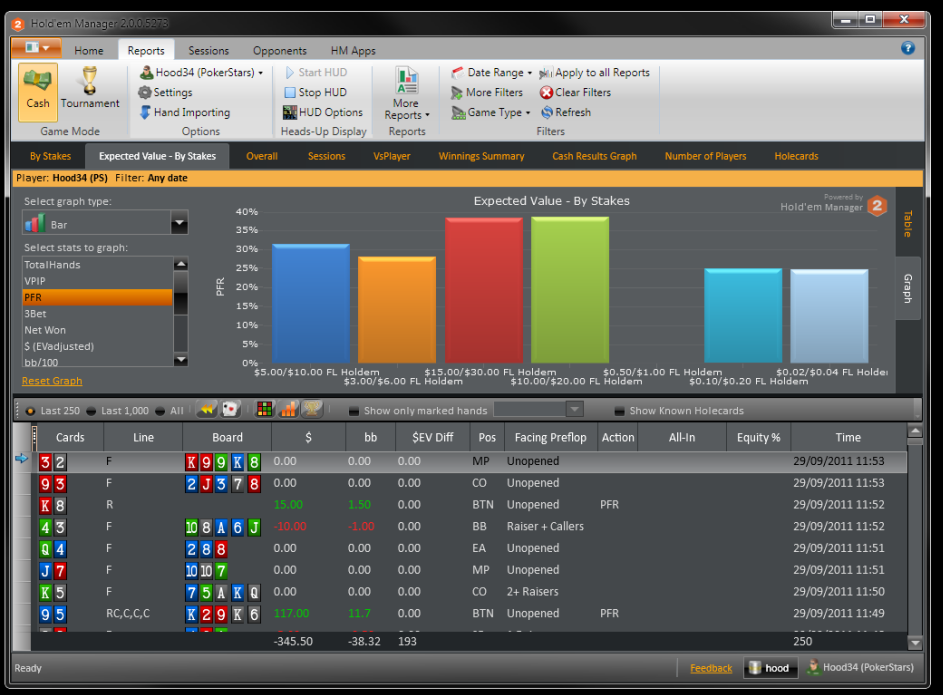 Holdem Manager screenshot