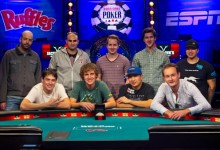 WSOP Main Event Final Table Odds Set by Bovada