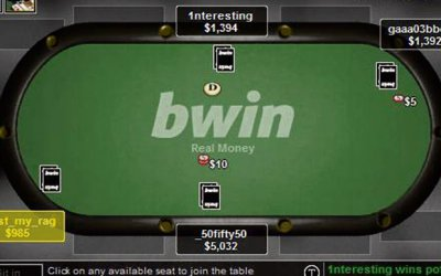 Bwin.party possible Amaya takeover