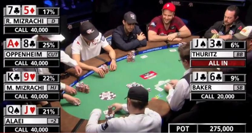 PokerStars all-in equity display client