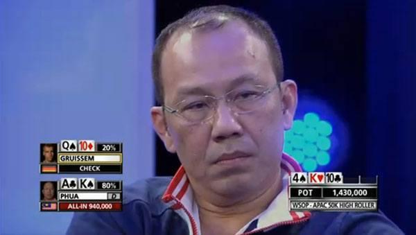 Paul Phua Crown Casino sports integrity
