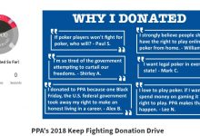 Poker Players Alliance Could Fold After Fundraiser Flop