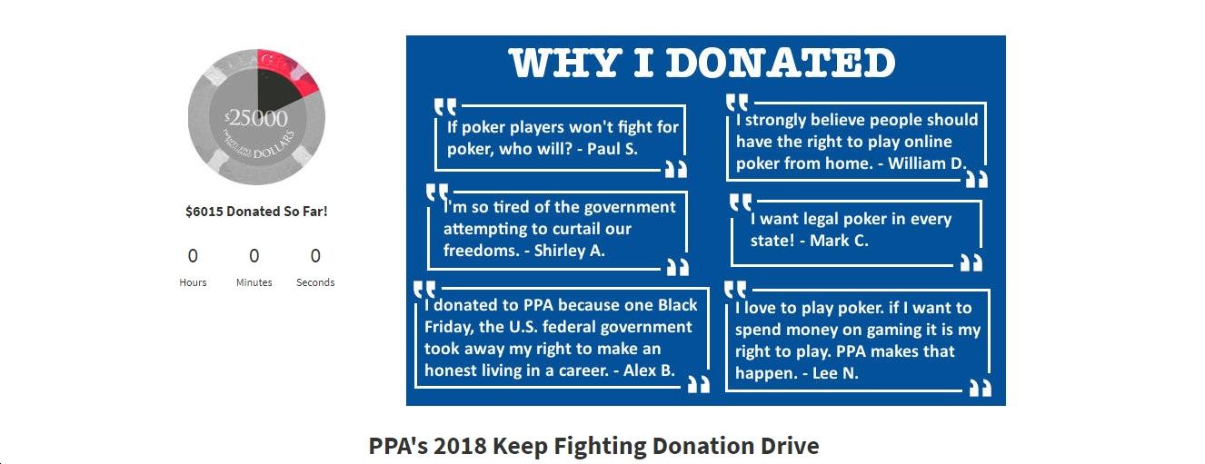 PPA misses funding target.