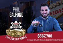 Phil Galfond and Bellande Come Out on Top During Latest WSOP Results