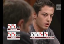 Don't Stare at Tom Dwan: Pros Complain About Excessive Tanking