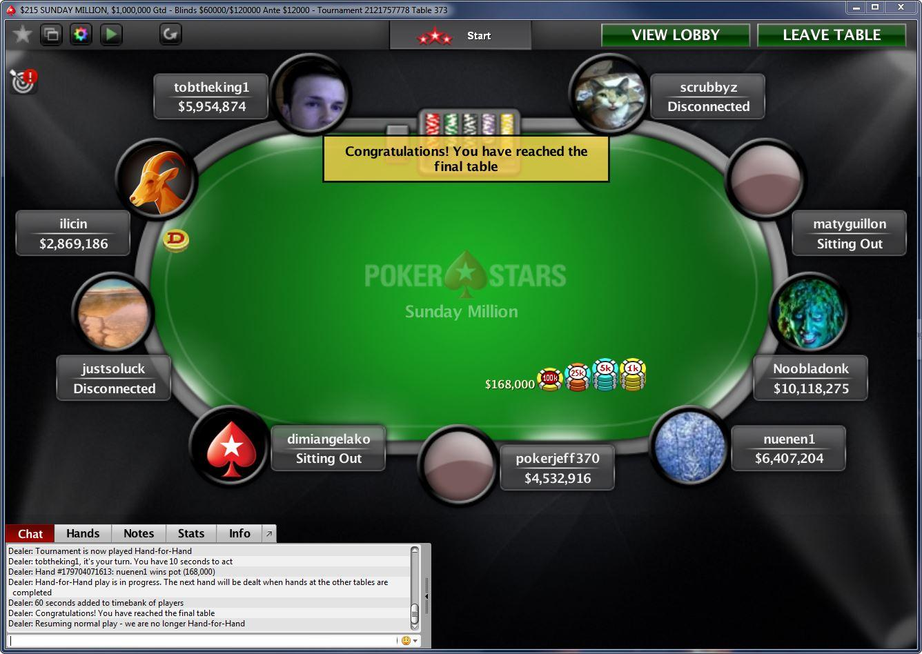 PokerStars Sunday Million